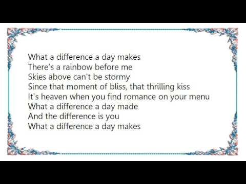 Laura Fygi - What a Difference a Day Makes Cuando Vuelva a Tu Lado Lyrics mp3