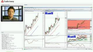 Forex Trading Strategy Session:  China CNY Devaluation:  What does it mean?