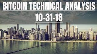 Bitcoin Technical Analysis Halloween Edition 10-31-18