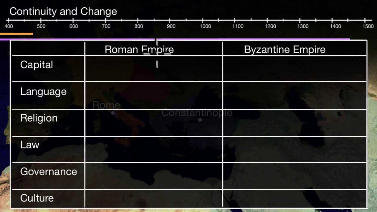 Comparing Roman And Byzantine Empires