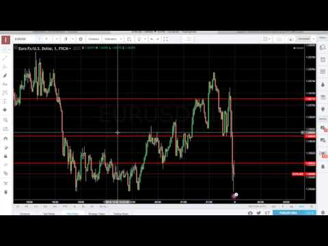 Binary options alert indicator mt4 modem -