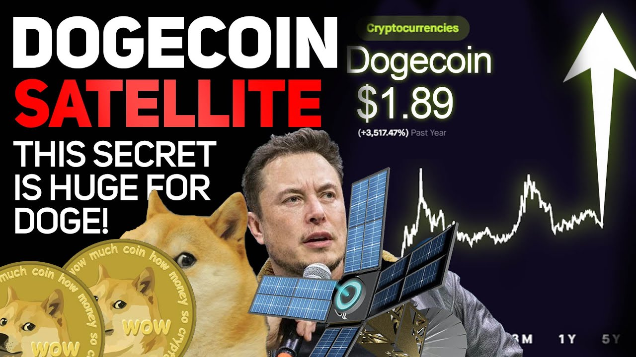 Dogecoin suffers huge price drop during Elon Musk's SNL appearance