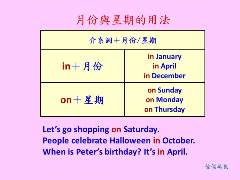 英文基礎文法 17 - 月份與星期的用法(Basic English Grammar - Month and day usage) - YouTube