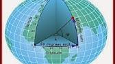 موقع تحويل الإحداثيات الجغرافية إلى utm