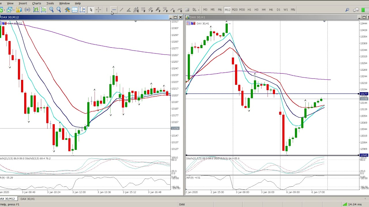 day trading dax