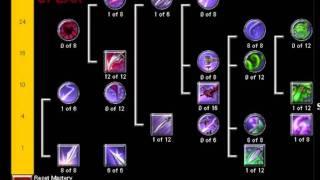 Titan Quest Builds part 11 - Brigand