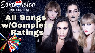 Eurovision 2021 All Song with Complete Ratings ( Since Released)