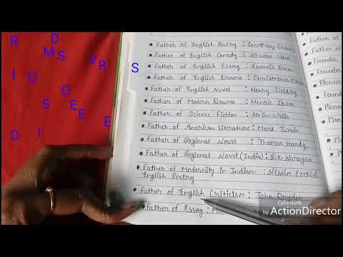 UP TGT PGT (ENGLISH)    FATHERS/PIONEERS /FOUNDERS IN ENGLISH LITERATURE (HINDI)