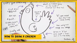 How to draw... chickens