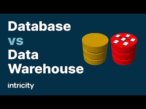 Database VS Data Warehouse