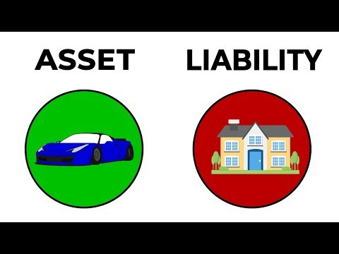 Assets vs Liabilities (Most People Get This Wrong)