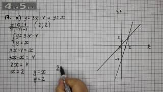 Итоговое повторение 17. Вариант А. Алгебра 7 класс Мордкович А.Г.
