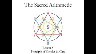 Sacred Arithmetic Online Course 4 Principle of Gender and Care