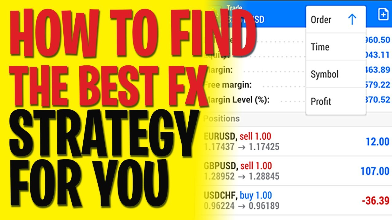 How to find THE BEST FOREX TRADING STRATEGY FOR YOU - Forex Trading Strategies