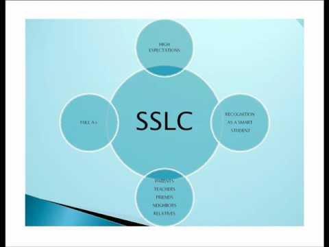 SSLC പരീക്ഷക്ക്നന്നായിപഠിക്കാം .......