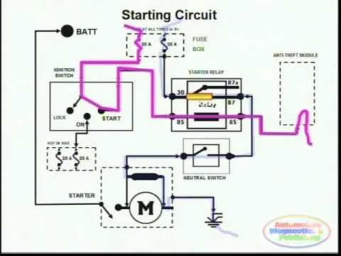 Jeep Patriot Wiring Schematic Starting System Amp Wiring Diagram Youtube