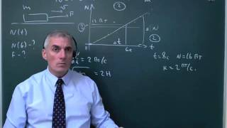 Разбор регионального этапа Всероссийской олимпиады школьников по физике, 10 класс