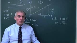 видео Физика: 10 класс