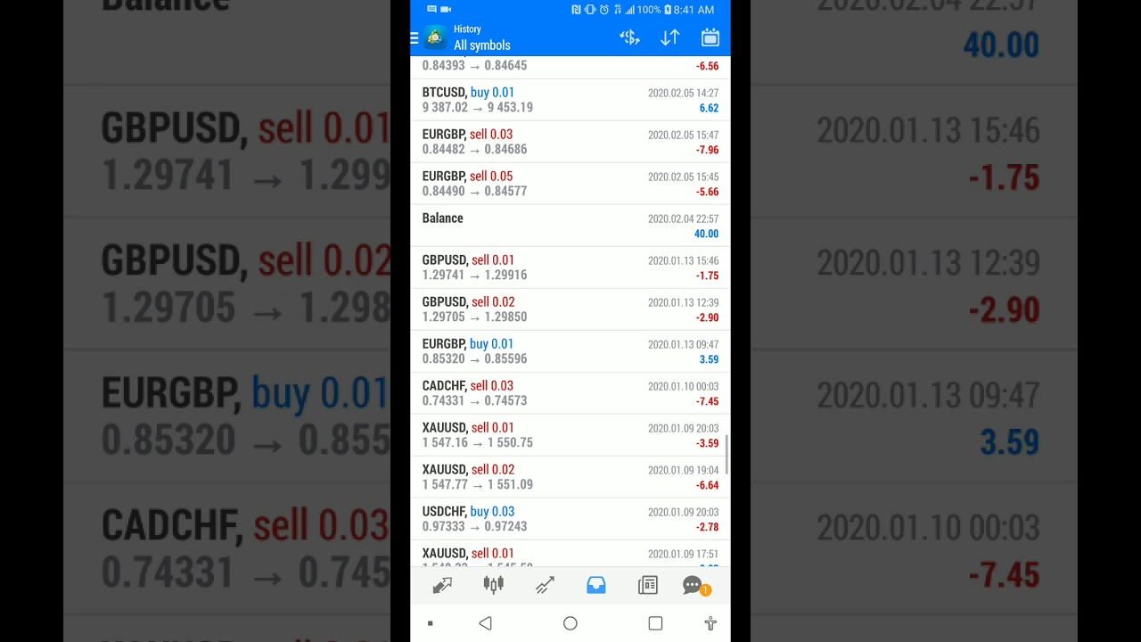 Forex trading 2020 first $50 withdraw! - YouTube