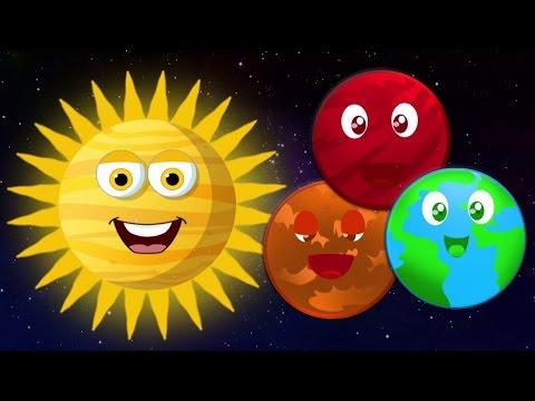 Planit Lagu | Belajar Planet | Lagu Untuk Anak | Solar System Song | Educational Song | Planets Song