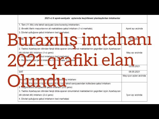 Buraxilis Imtahani 2021 Vaxtlar Elan Olundu Youtube