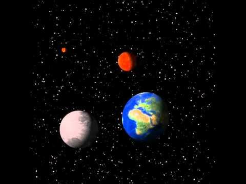Uzay Animasyonumov Youtube