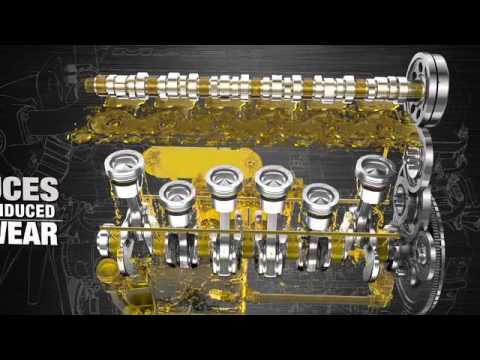 Mack Genuine Oil & Oil FIlter System