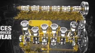 Mack Genuine Oil & Oil FIlter System