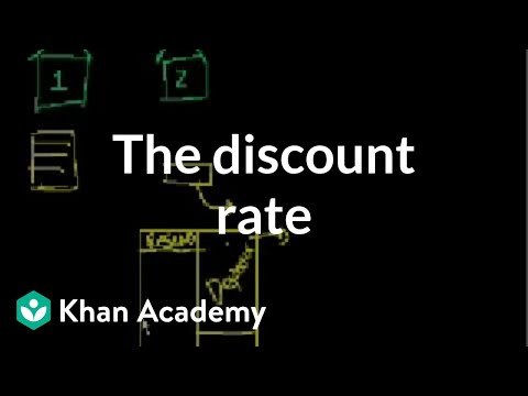 The discount rate   Money, banking and central banks    Finance & Capital Markets   Khan Academy