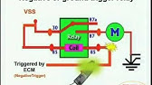Basic Relay Diagram Iow What Goes Where Youtube