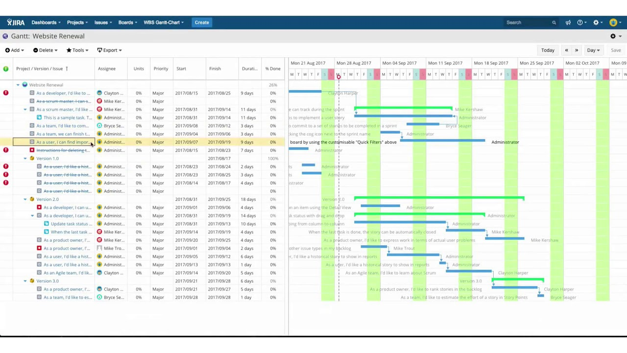 wbs and gantt chart A wbs is a hierarchical structure showing a logical structure of how the work in the project is organized it has no time element - it is simply a logical way of viewing how the work is organized.
