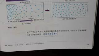 Publication Date: 2019-07-31 | Video Title: 天主教培聖中學 生物科 F4高中課程 單元三(2)