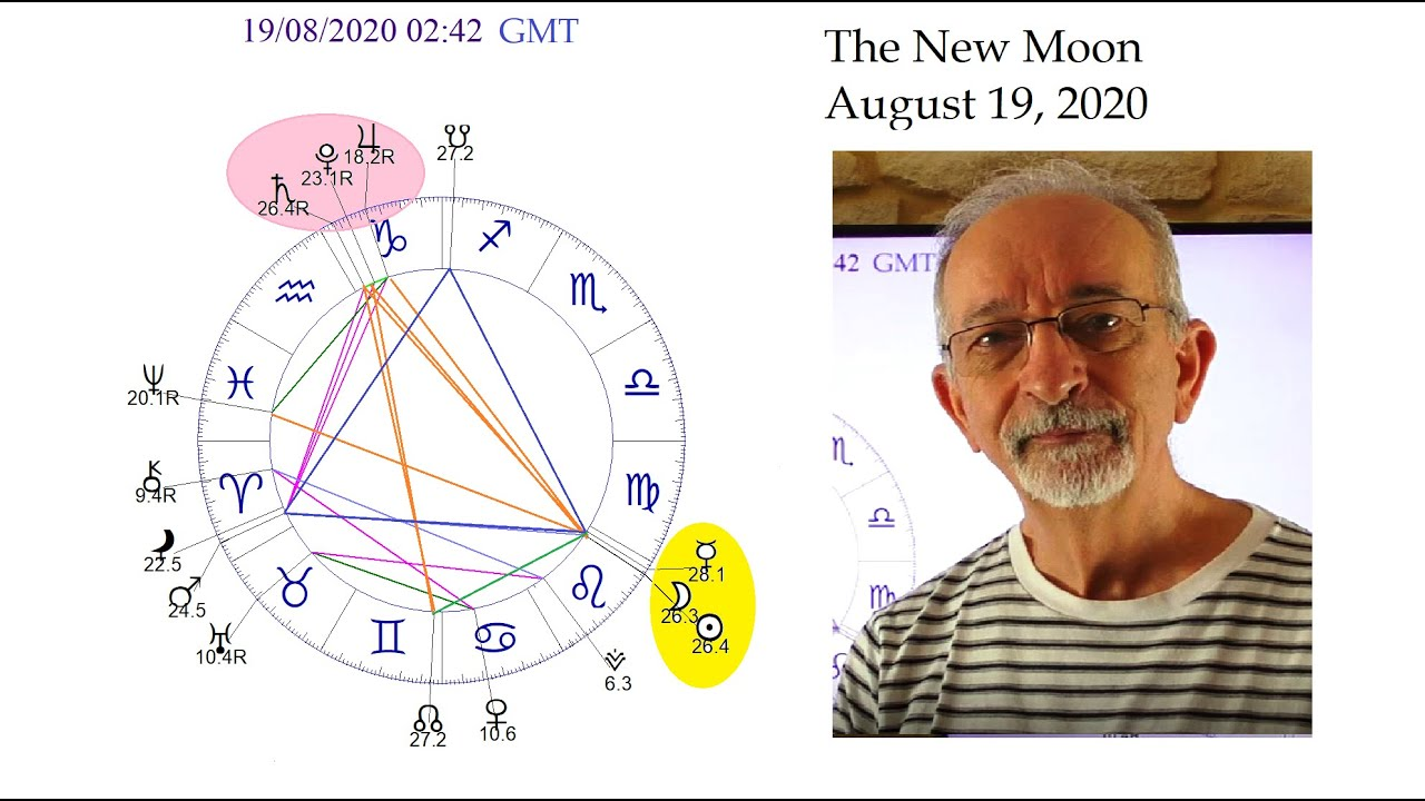 The New Moon august 19 2020 by ABLAS astrology