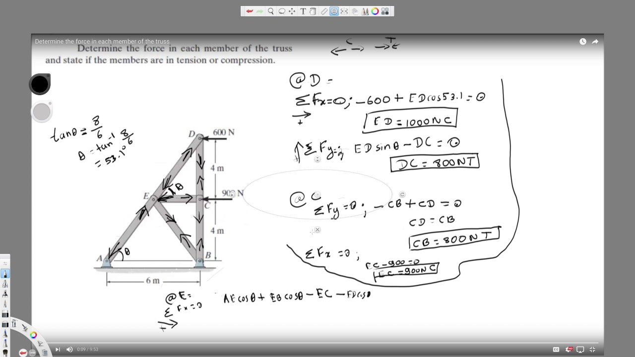 Determine the force in each member of the truss - YouTube