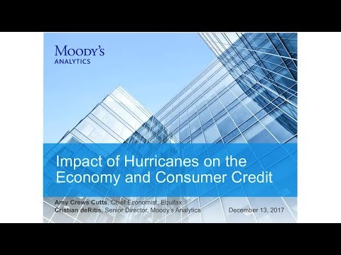 The Credit Impact of Hurricanes