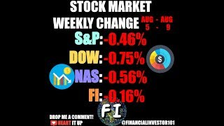 Stocks Fall This Week 5-9 Aug, China Manipulates Currency & DOW Weekly 700 Point Swing
