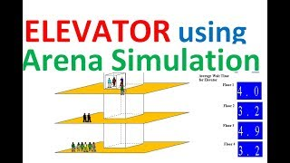 ELEVATOR using arena simulation