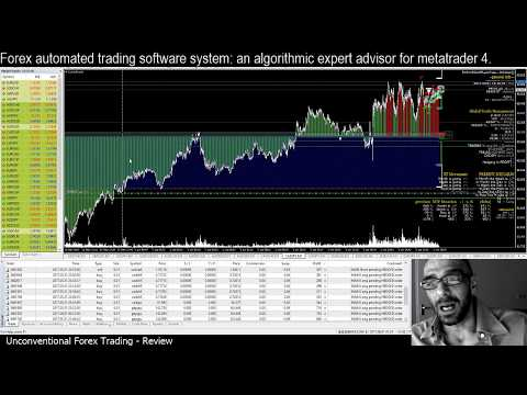 Forex automated trading software system review: an algorithmic Expert Advisor for Metatrader 4.