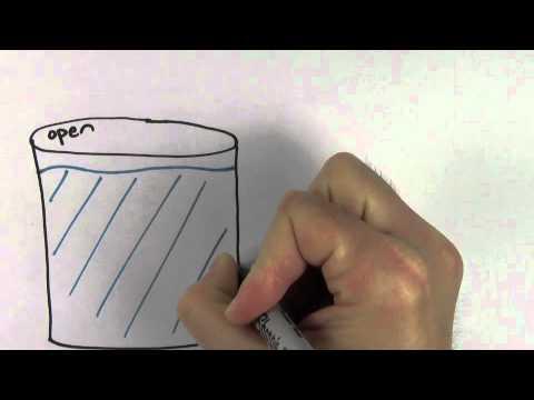 Fluids (AP Physics SuperCram Review)