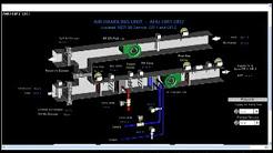 HVAC Controls Basics