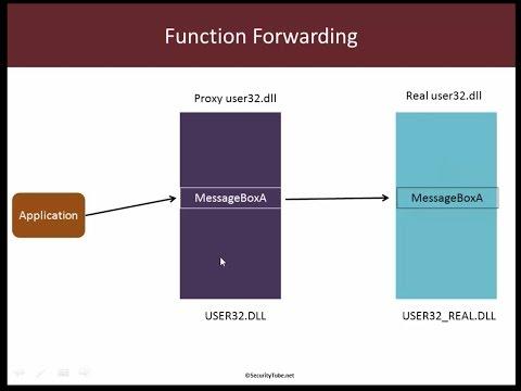 RED TEAM Recipes: Application Hijacking using DLL Forwarding Part 1