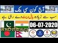 Saudi All Bank Riyal Rate | Saudi Riyal Rate in Pakistan, India, Bangladesh, Nepal | 06 July 2020