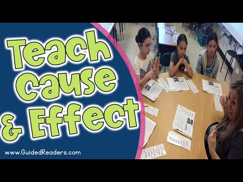 Guided Reading | How I Teach CLOSE READING During Small Group Instruction