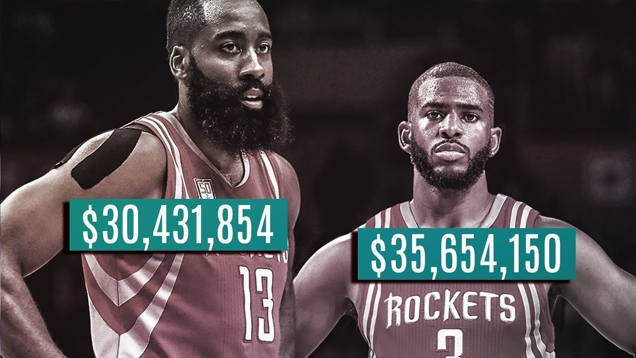 Top 15 Highest Paid NBA Players ► 2018-2019 Season