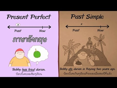Present Perfect และ Past Simple Tense ตอนที่ 4 ภาษาอังกฤษ ป.4 - ม.6