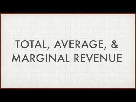 Total Average Marginal Revenue