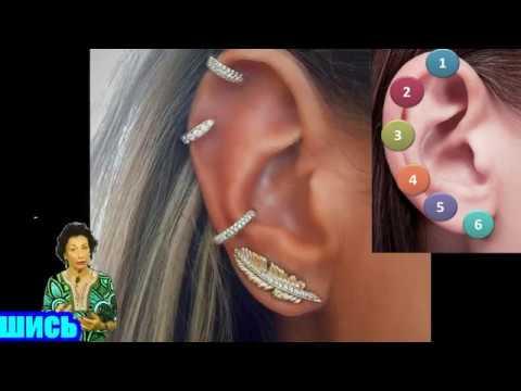 прищепка на ухо , китайская медицина