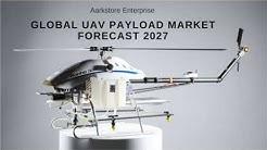 Global UAV Payload Market Forecast 2027