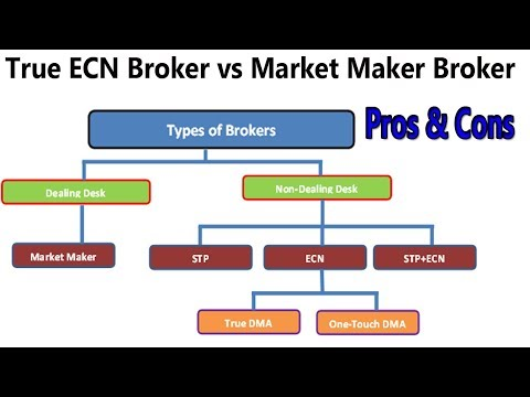 pros-and-cons-of-market-maker-and-true-ecn-broker-|-best-forex-broker-for-trading