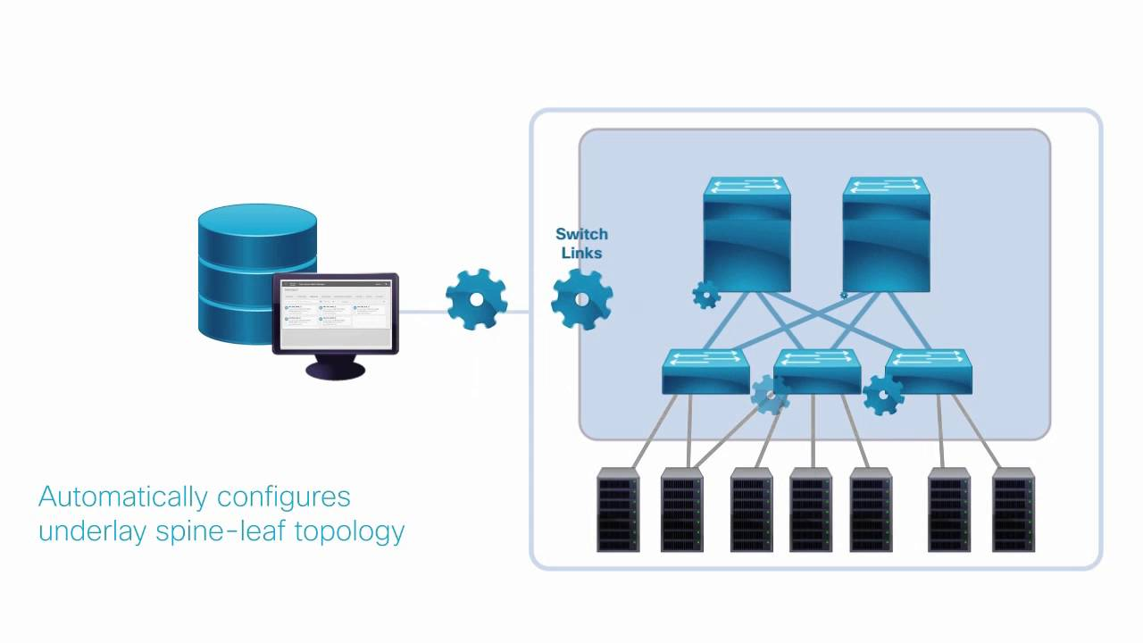 Cisco Nexus Fabric Manager: Automate Fabric and Switch Configuration